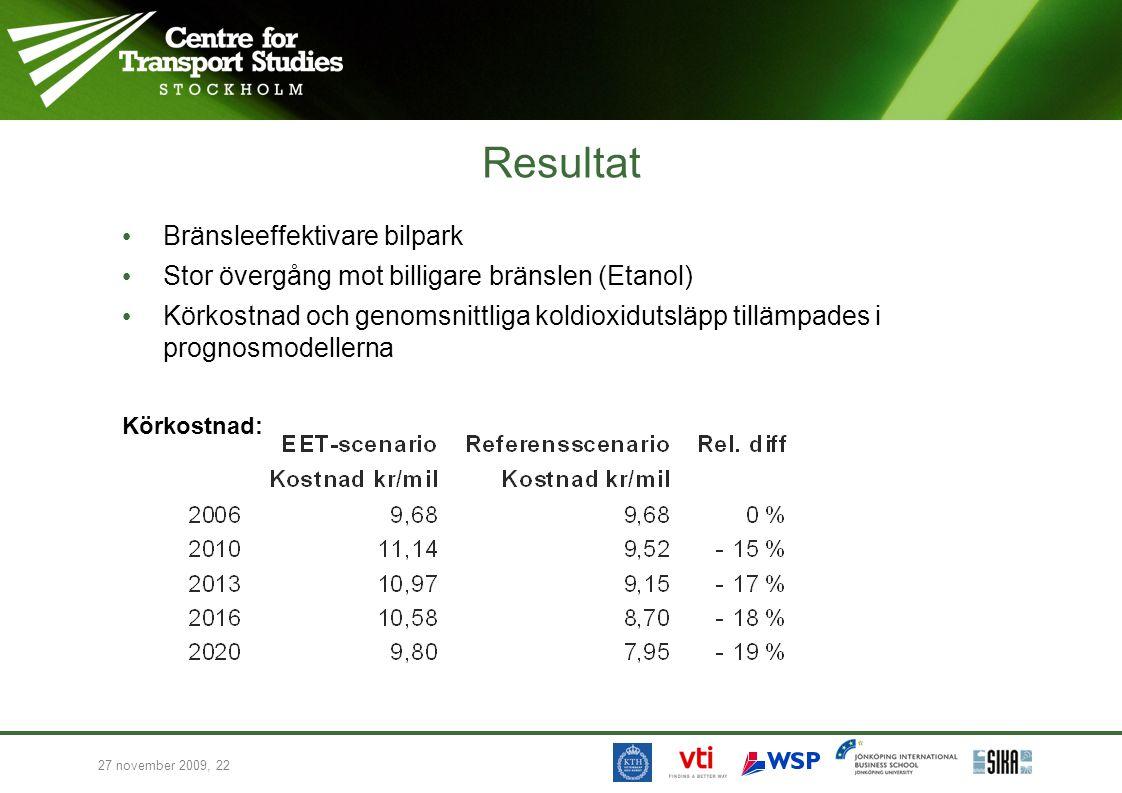 Resultat Bränsleeffektivare bilpark