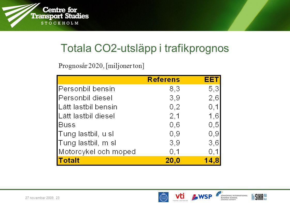 Totala CO2-utsläpp i trafikprognos