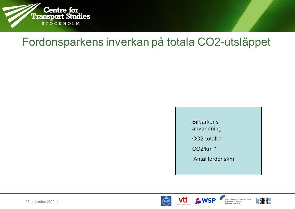 Fordonsparkens inverkan på totala CO2-utsläppet