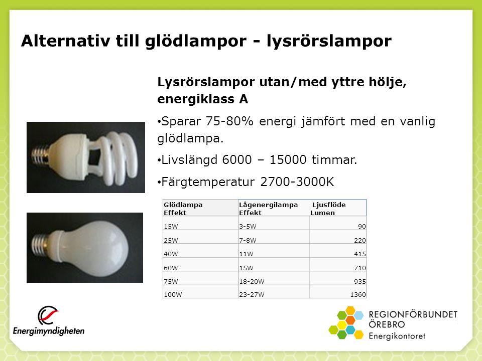 Alternativ till glödlampor - lysrörslampor