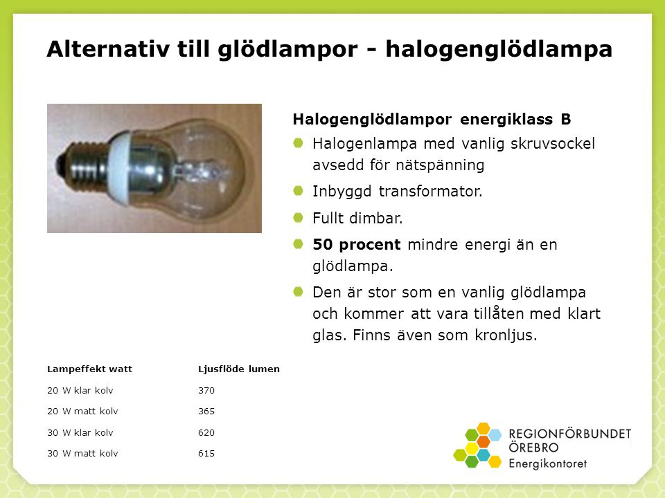Alternativ till glödlampor - halogenglödlampa