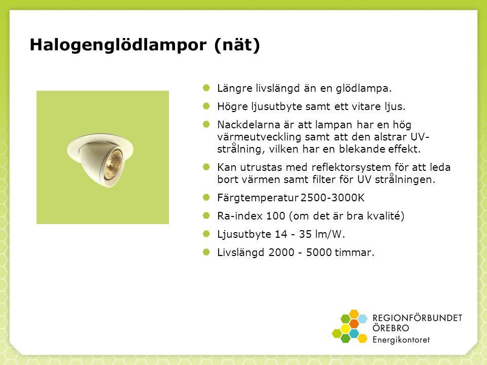 Halogenglödlampor (nät)