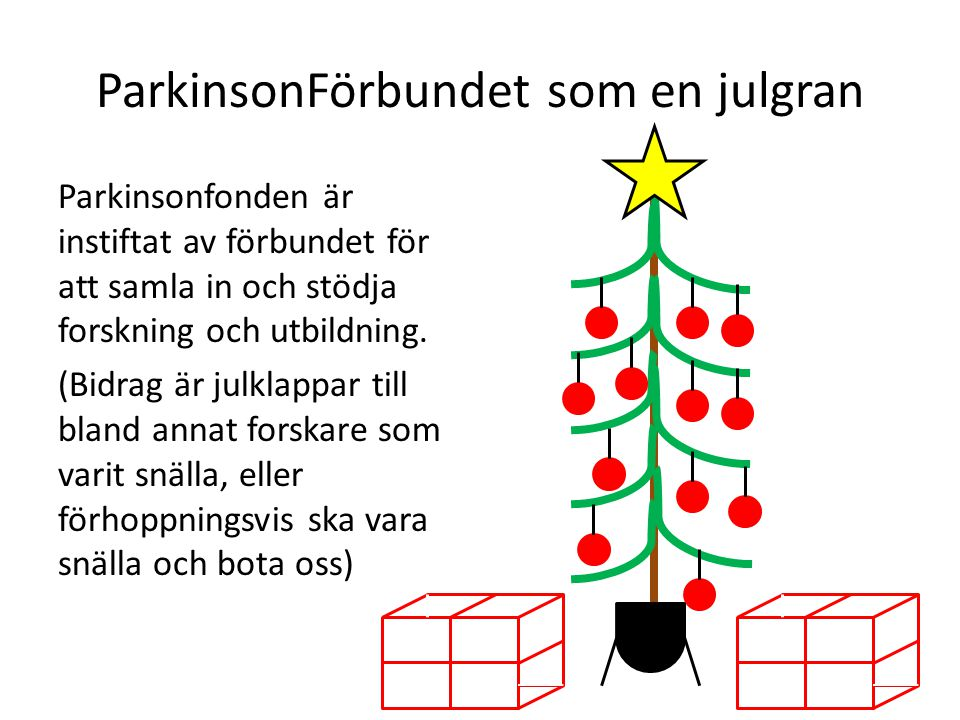 ParkinsonFörbundet som en julgran