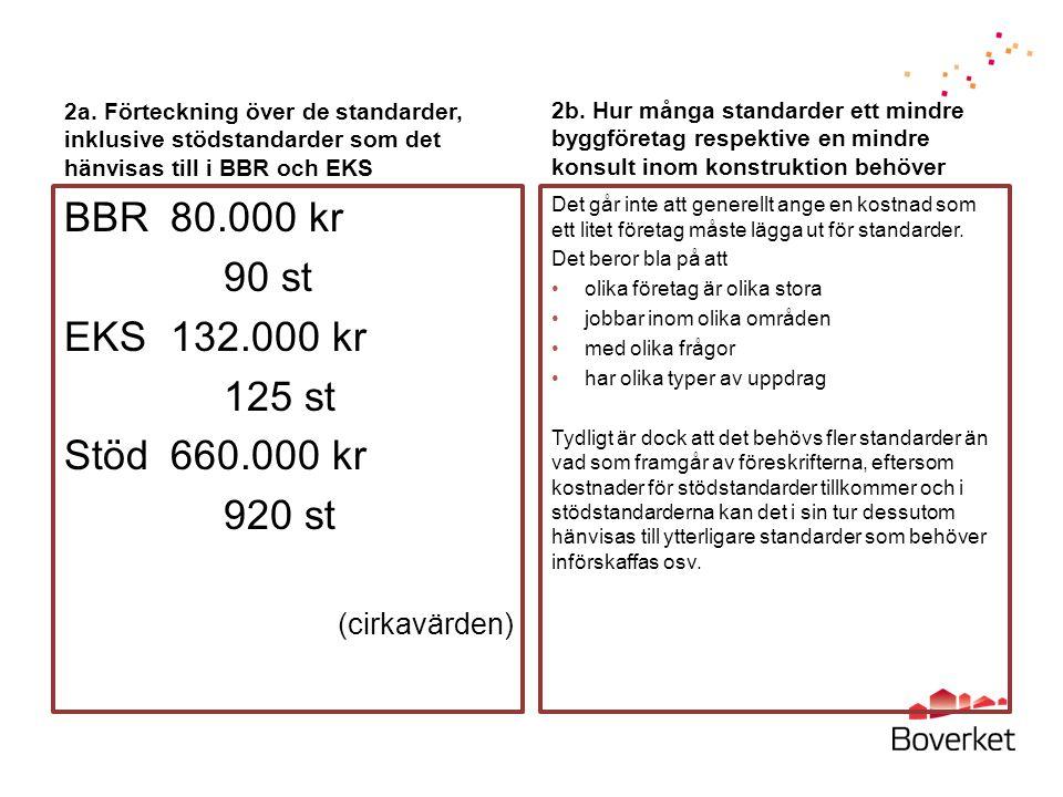 BBR 80.000 kr 90 st EKS 132.000 kr 125 st Stöd 660.000 kr 920 st