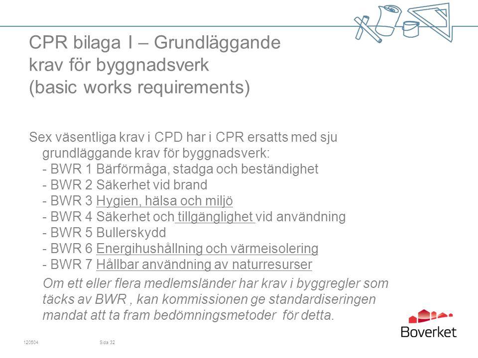 CPR bilaga I – Grundläggande krav för byggnadsverk (basic works requirements)