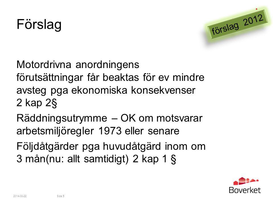 Förslag förslag 2012.