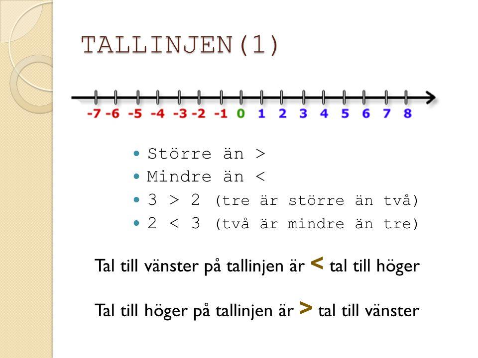 TALLINJEN(1) Tal till vänster på tallinjen är < tal till höger