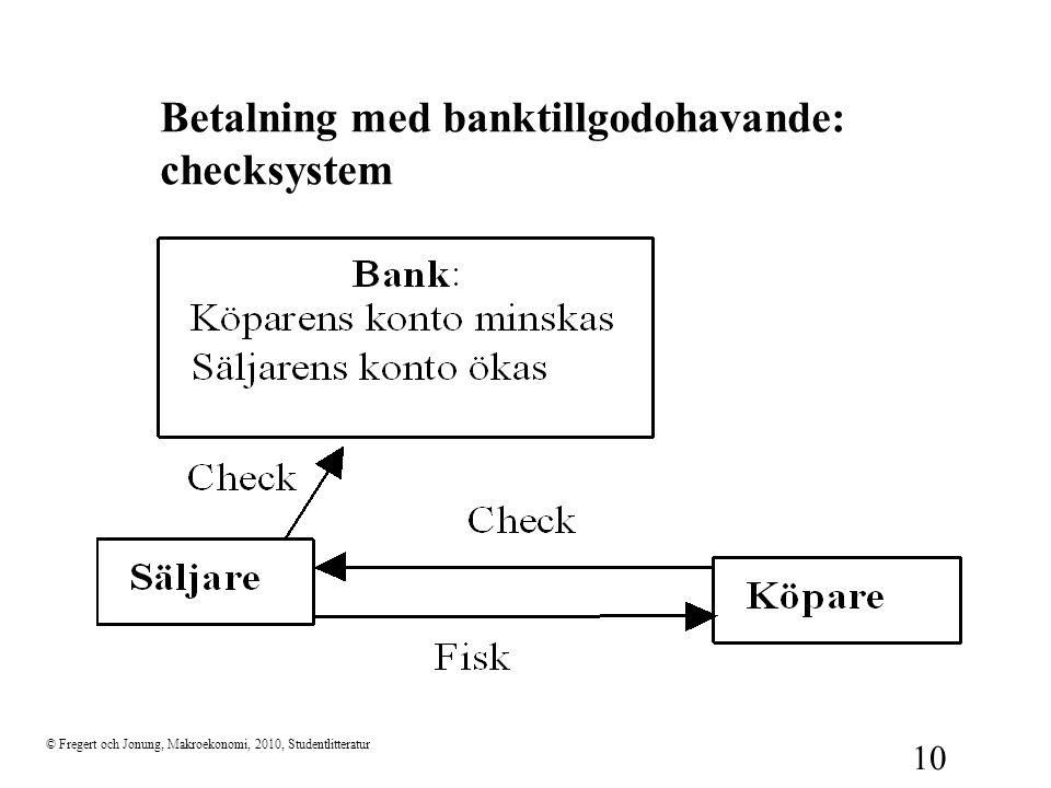 Betalning med banktillgodohavande: checksystem