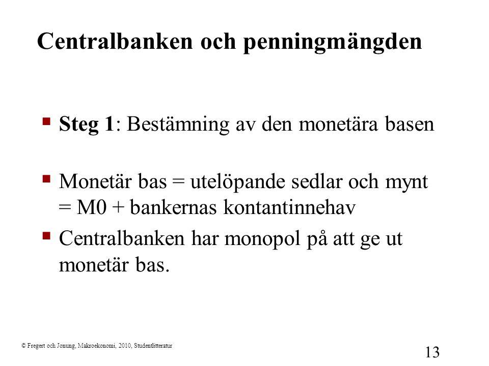 Centralbanken och penningmängden