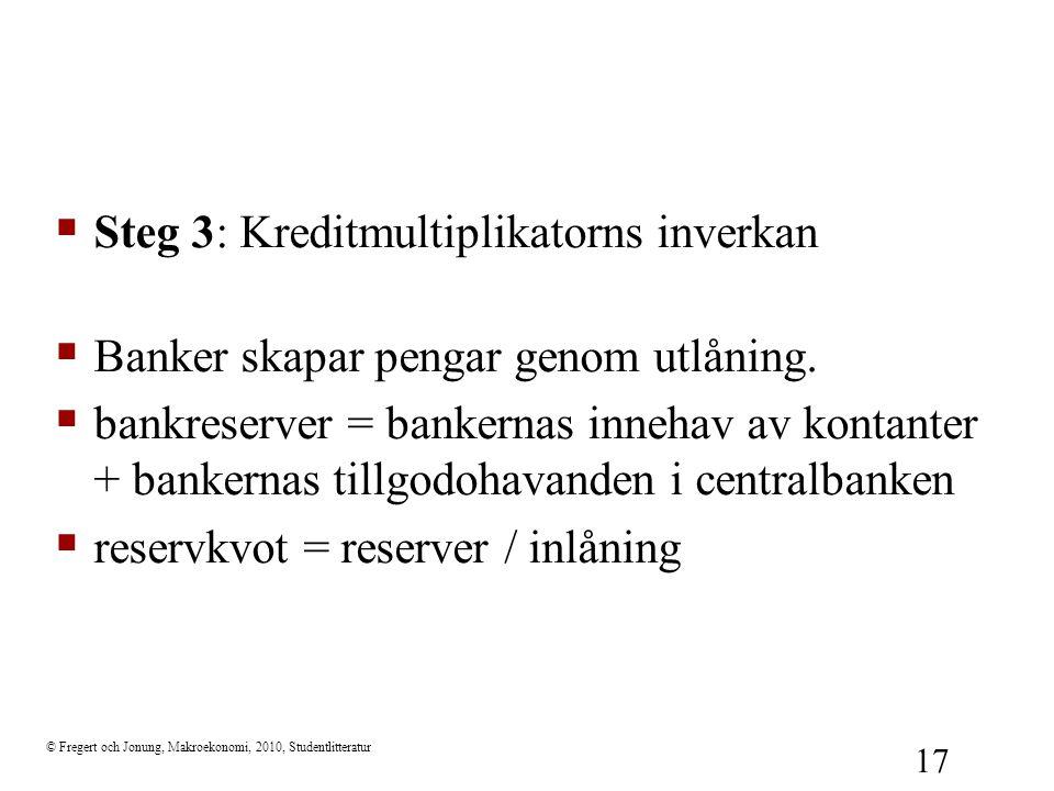 Steg 3: Kreditmultiplikatorns inverkan