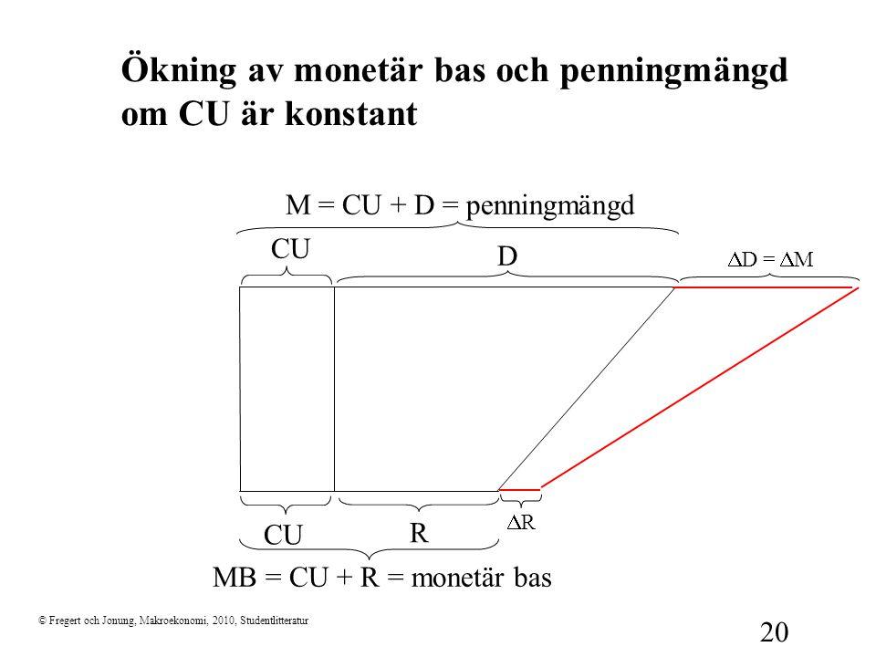 Ökning av monetär bas och penningmängd om CU är konstant