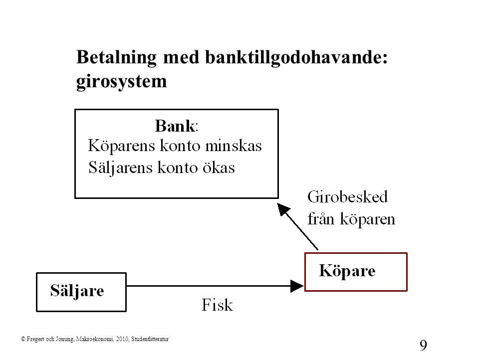 Betalning med banktillgodohavande: girosystem