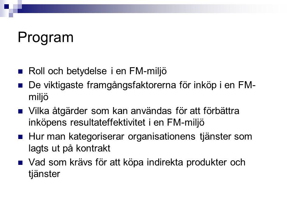 Program Roll och betydelse i en FM-miljö
