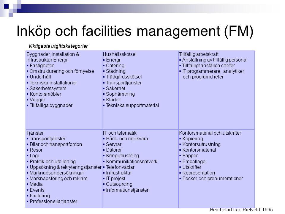 Inköp och facilities management (FM)