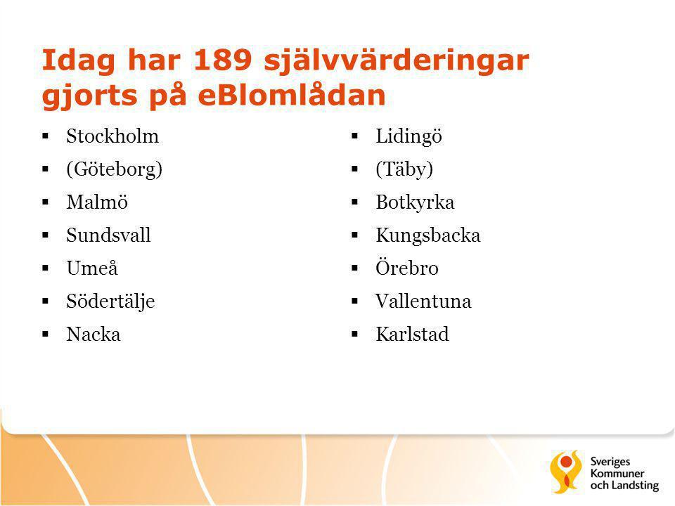Idag har 189 självvärderingar gjorts på eBlomlådan