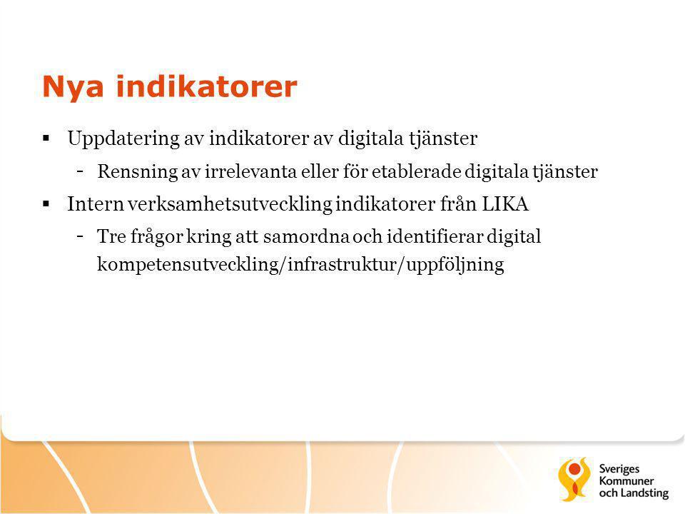 Nya indikatorer Uppdatering av indikatorer av digitala tjänster