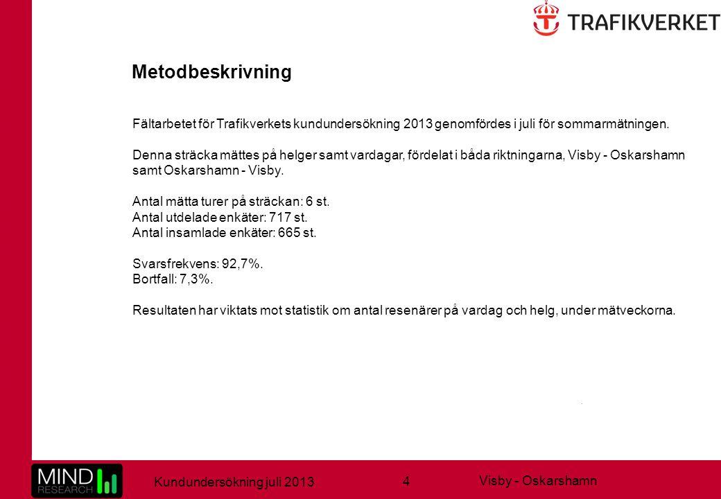 Metodbeskrivning Fältarbetet för Trafikverkets kundundersökning 2013 genomfördes i juli för sommarmätningen.