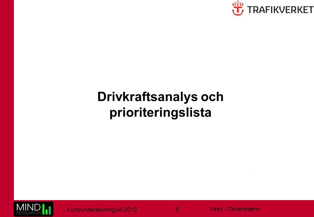 Drivkraftsanalys och prioriteringslista