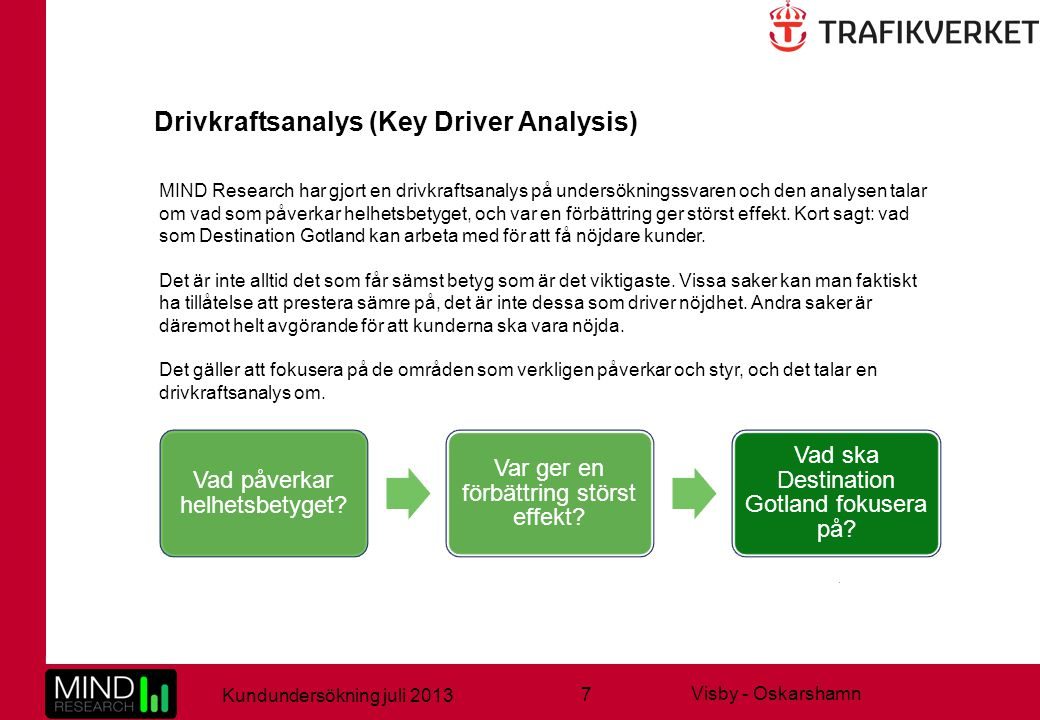 Drivkraftsanalys (Key Driver Analysis)