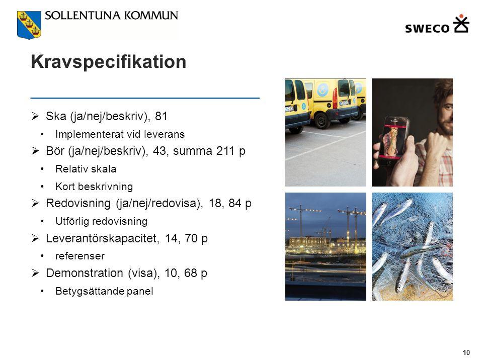 Kravspecifikation Ska (ja/nej/beskriv), 81
