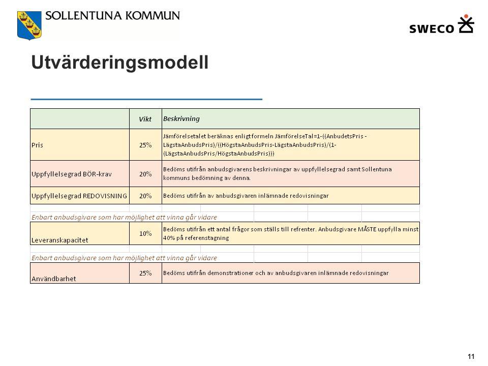 Utvärderingsmodell