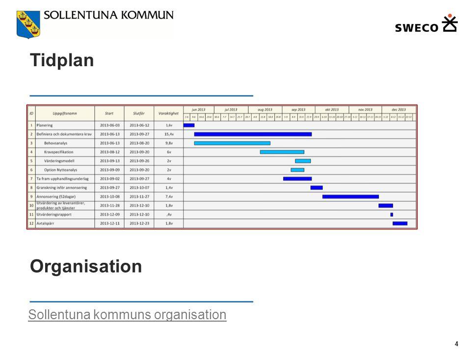 Tidplan Organisation Sollentuna kommuns organisation