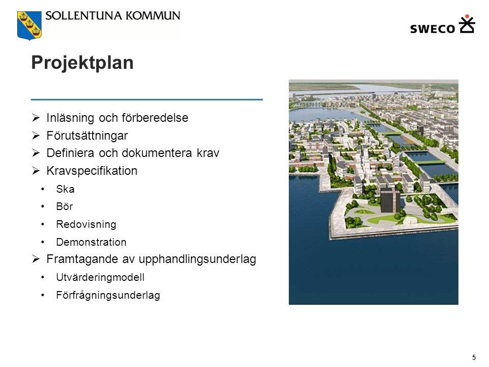 Projektplan Inläsning och förberedelse Förutsättningar