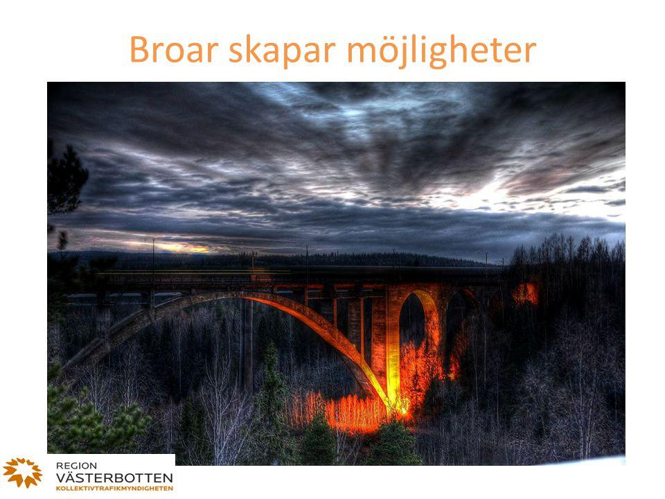 Broar skapar möjligheter