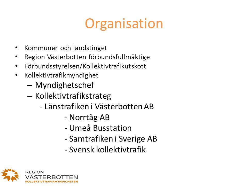 Organisation Myndighetschef Kollektivtrafikstrateg
