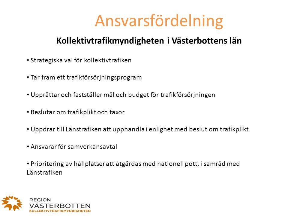 Kollektivtrafikmyndigheten i Västerbottens län