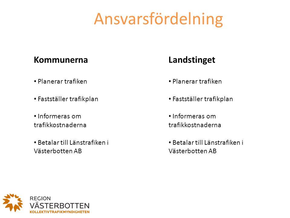 Ansvarsfördelning Kommunerna Landstinget Planerar trafiken