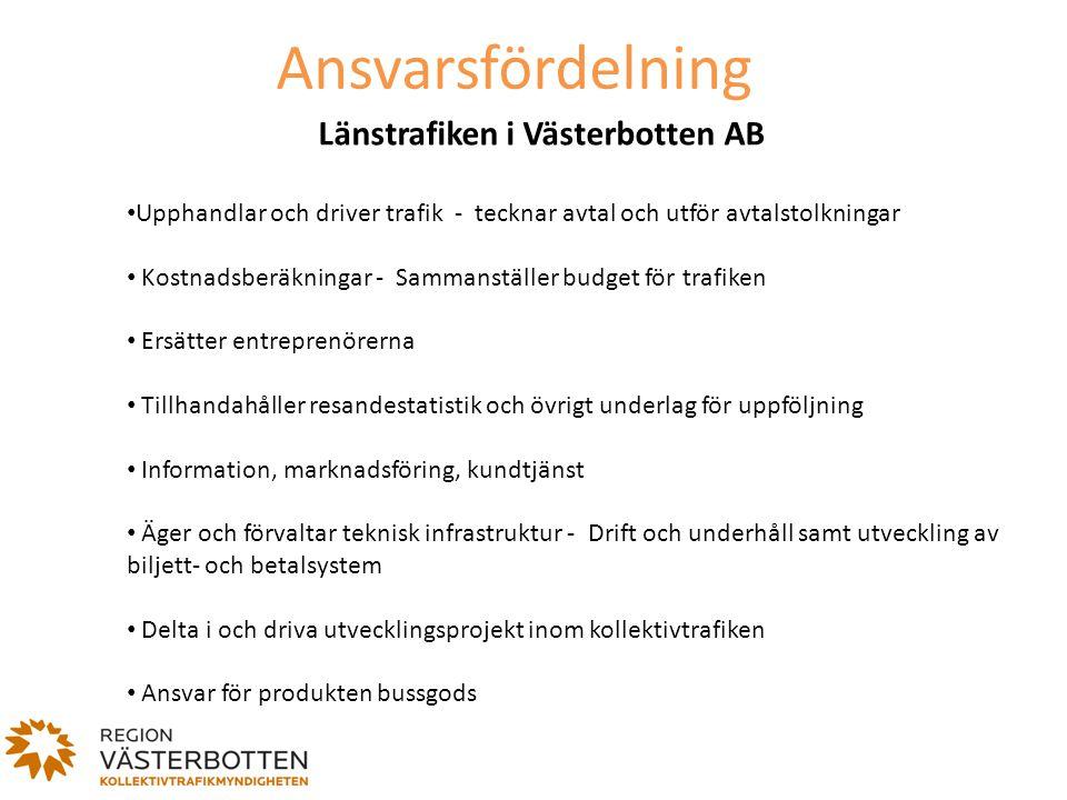 Länstrafiken i Västerbotten AB