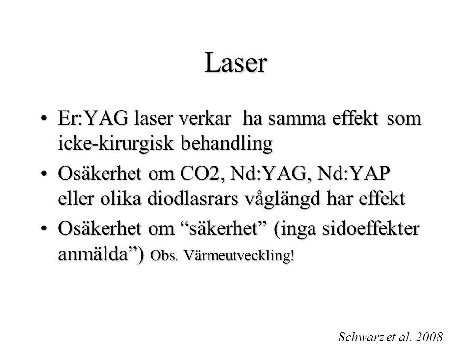 Laser Er:YAG laser verkar ha samma effekt som icke-kirurgisk behandling.