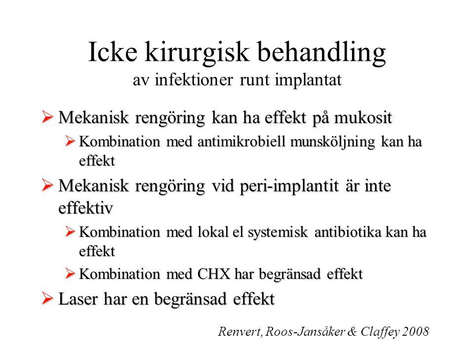 Icke kirurgisk behandling av infektioner runt implantat