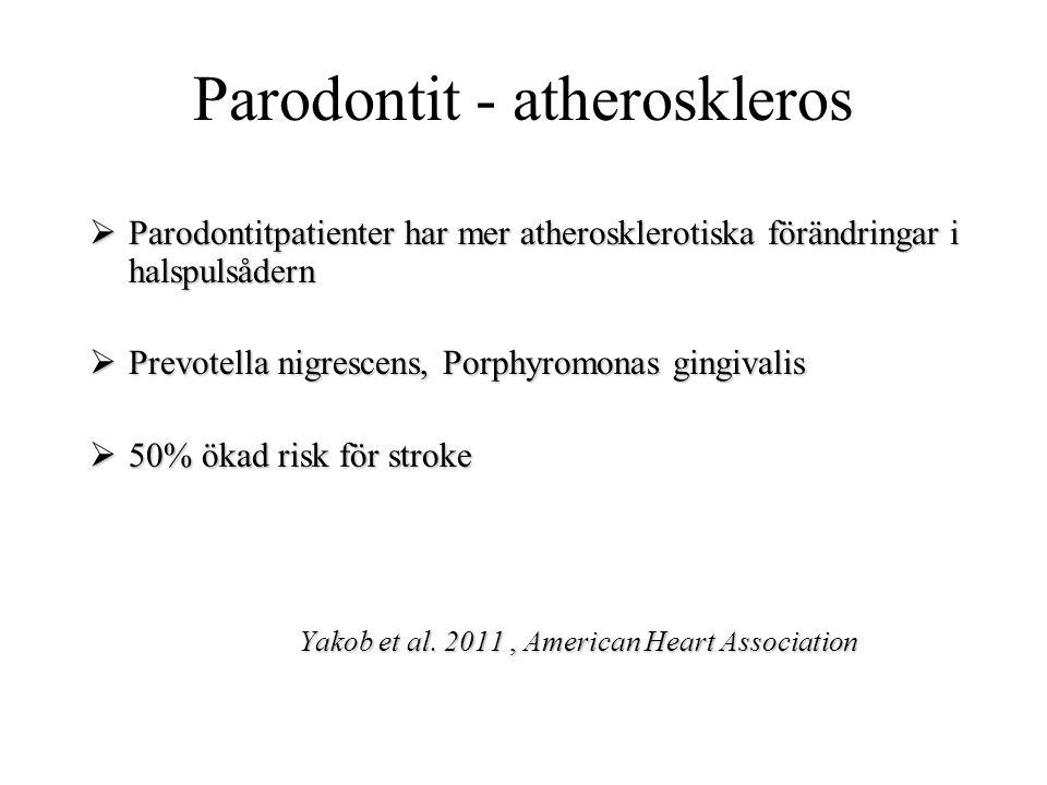 Parodontit - atheroskleros
