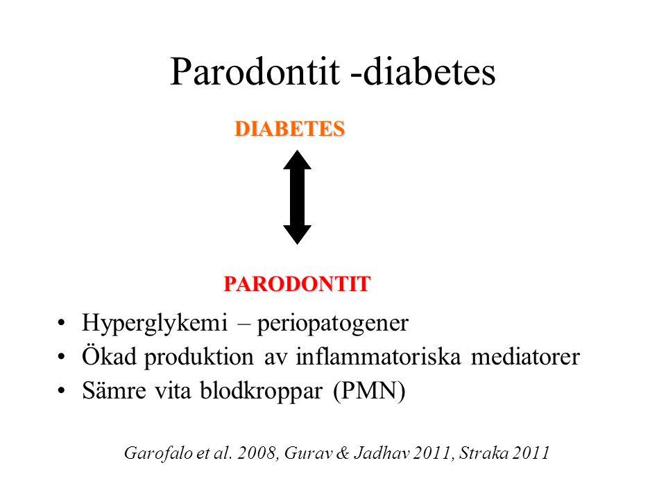 Parodontit -diabetes Hyperglykemi – periopatogener