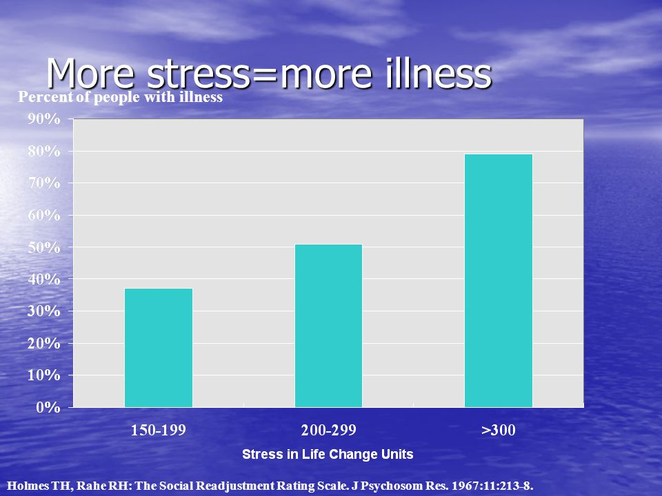 More stress=more illness