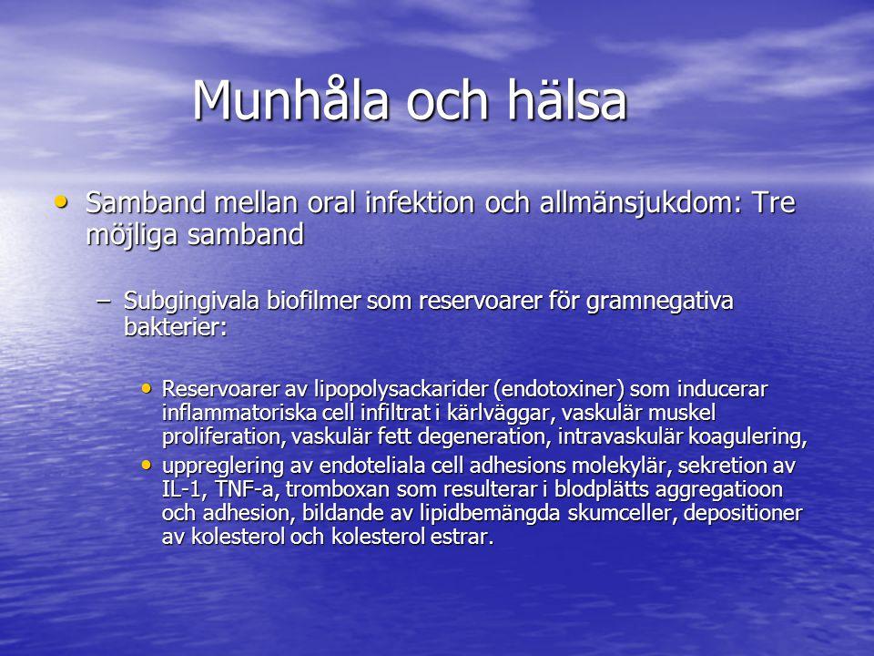 Munhåla och hälsa Samband mellan oral infektion och allmänsjukdom: Tre möjliga samband.