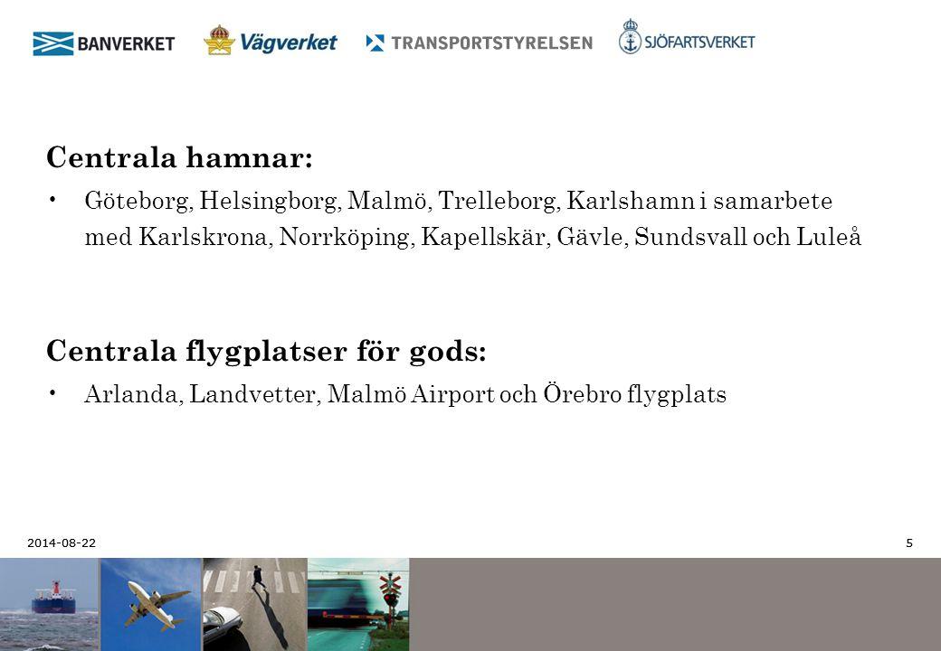 Centrala flygplatser för gods: