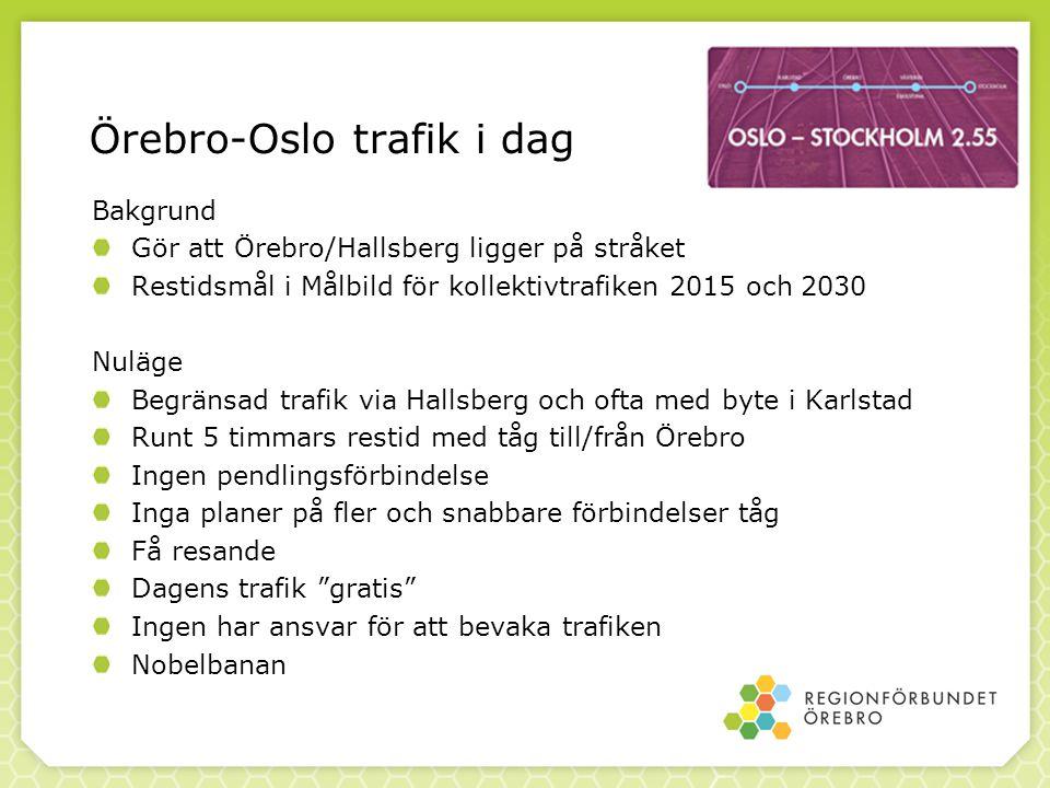 Örebro-Oslo trafik i dag