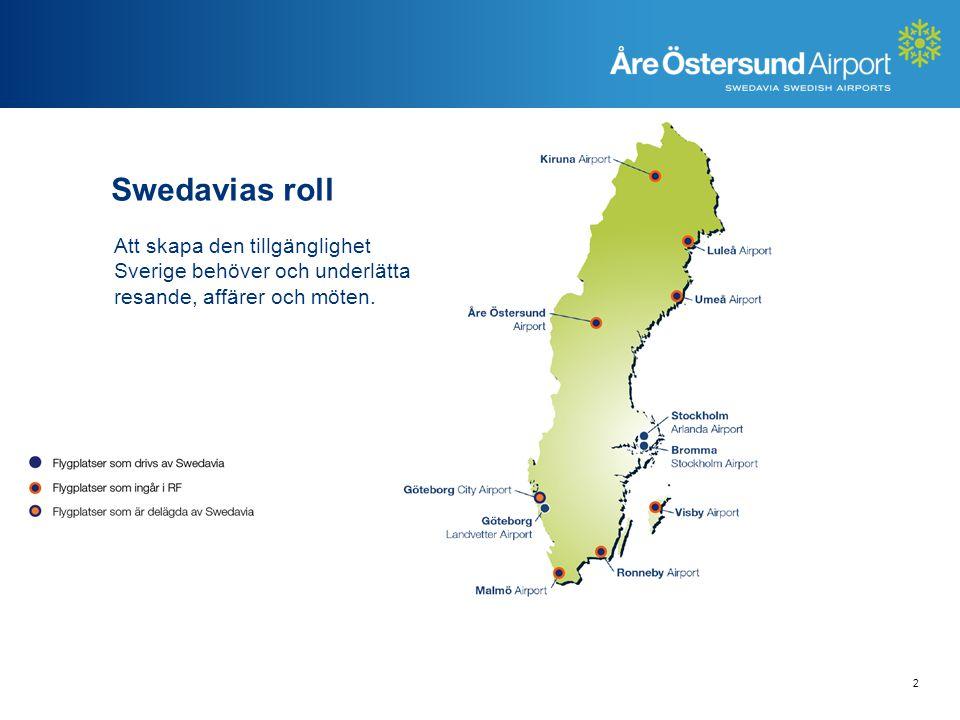 Swedavias roll Att skapa den tillgänglighet Sverige behöver och underlätta resande, affärer och möten.