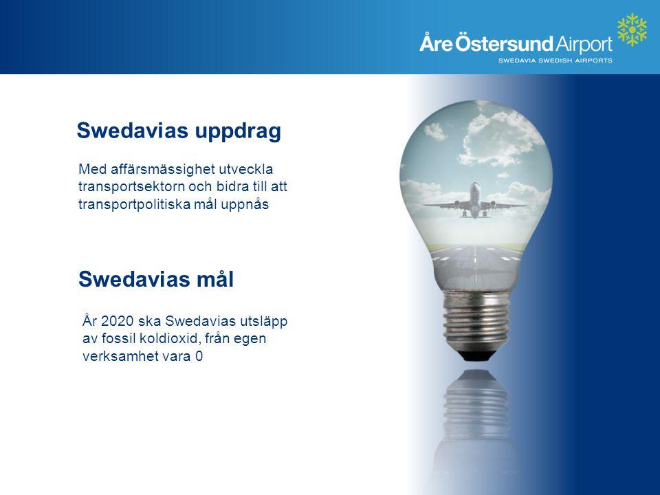 Swedavias uppdrag Swedavias mål Med affärsmässighet utveckla