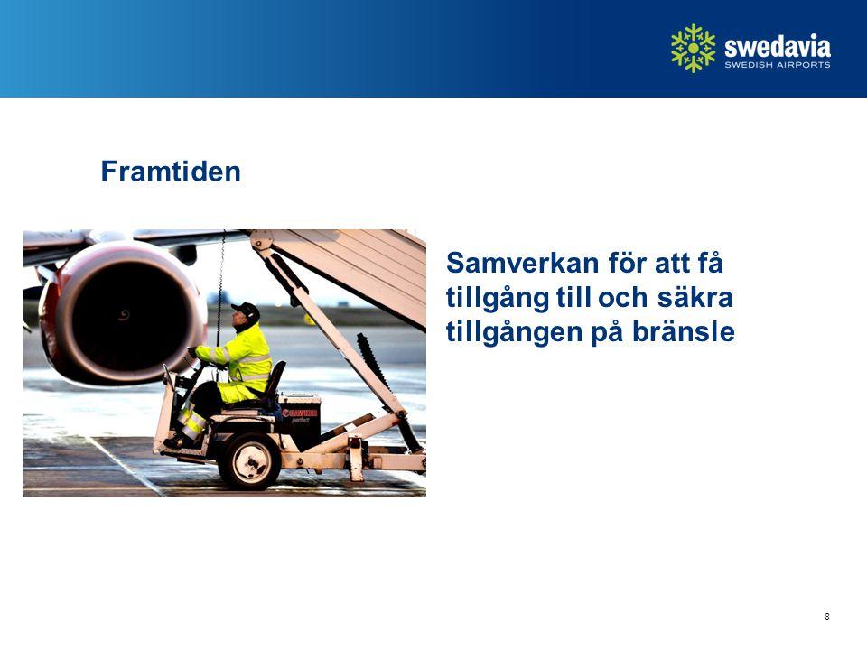 Framtiden Samverkan för att få tillgång till och säkra tillgången på bränsle