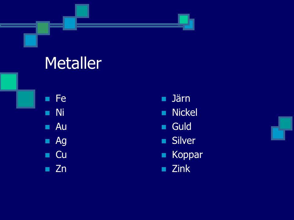 Metaller Fe Ni Au Ag Cu Zn Järn Nickel Guld Silver Koppar Zink