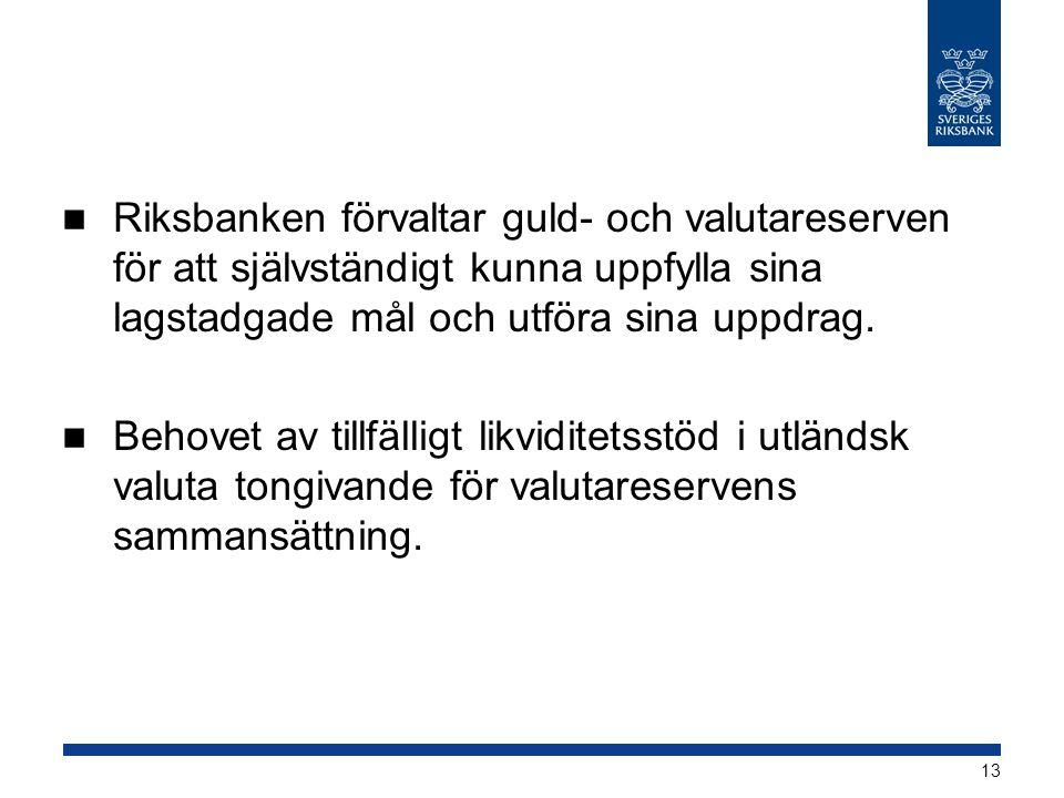 Riksbanken förvaltar guld- och valutareserven för att självständigt kunna uppfylla sina lagstadgade mål och utföra sina uppdrag.