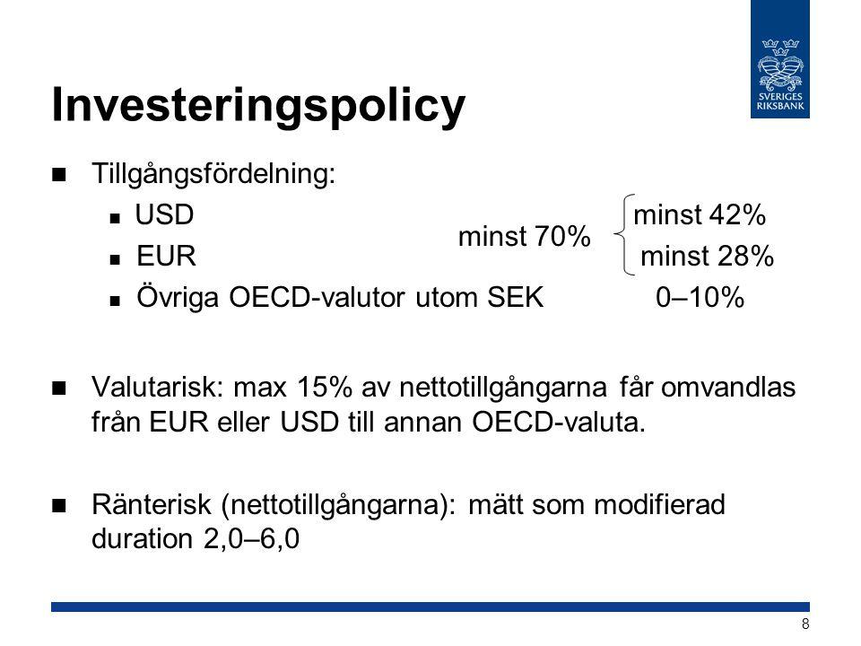 Investeringspolicy Tillgångsfördelning: USD minst 42% EUR minst 28%