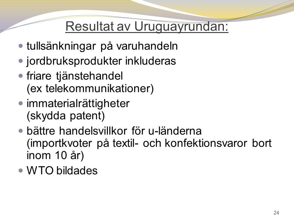 Resultat av Uruguayrundan: