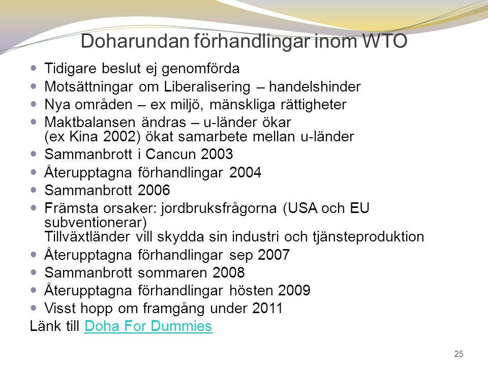 Doharundan förhandlingar inom WTO