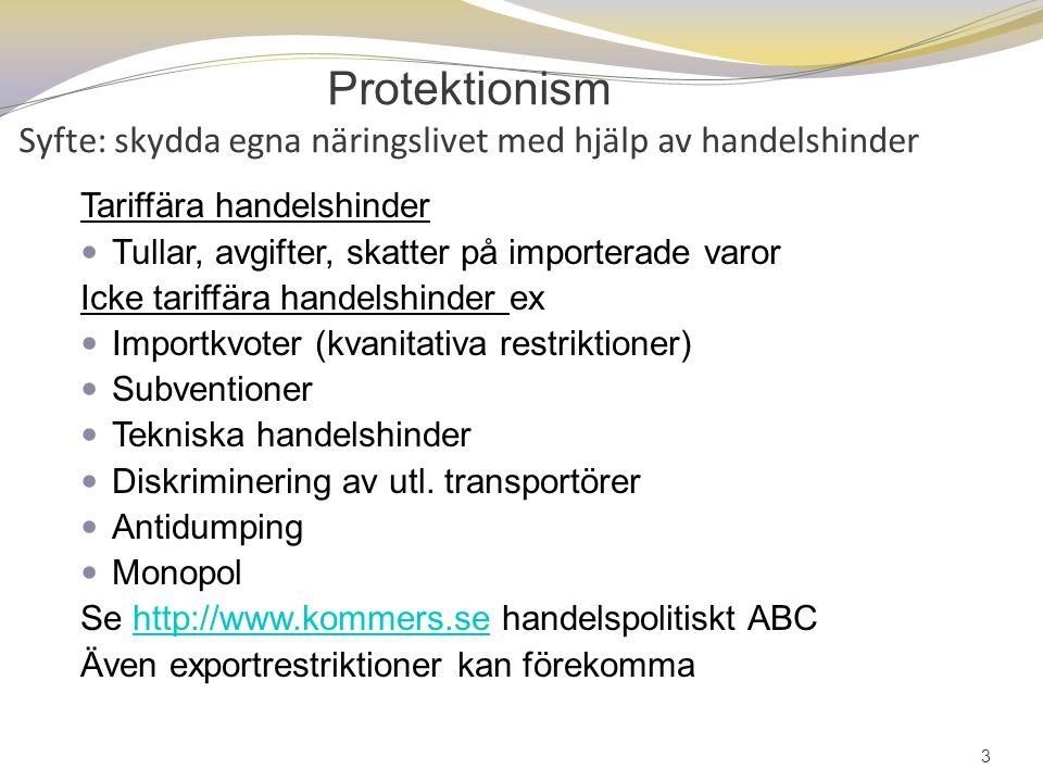 Protektionism Syfte: skydda egna näringslivet med hjälp av handelshinder