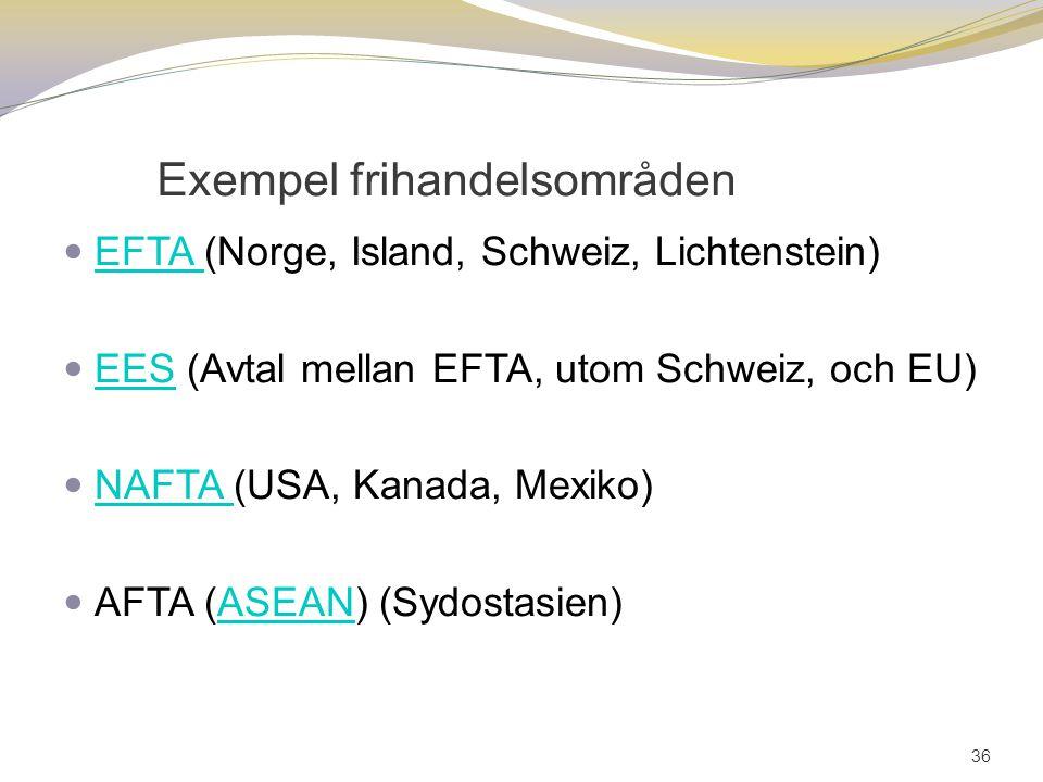 Exempel frihandelsområden